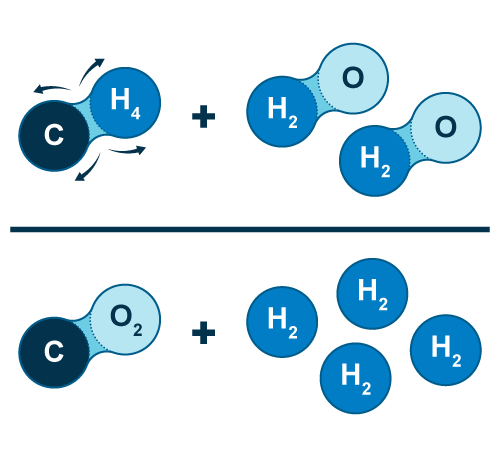 Steam Methane Reforming